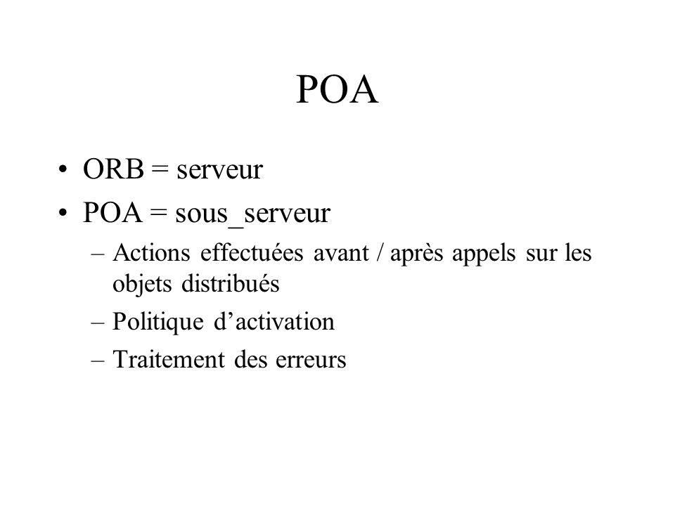 POA ORB = serveur POA = sous_serveur –Actions effectuées avant / après appels sur les objets distribués –Politique dactivation –Traitement des erreurs
