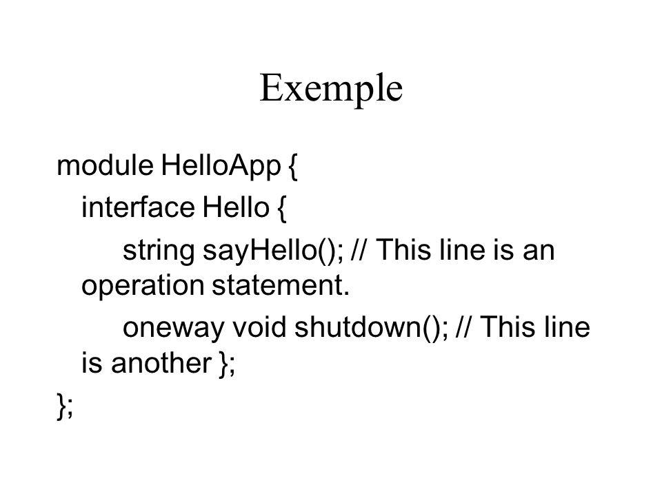 Génération IDLJ Pour une interface IDL HelloPOA.java (squelette) _HelloStub.java (talon) Hello.java (interface) HelloHolder.java (paramètres out) HelloOperations.java (interface Hello) HelloHelper.java (cast)