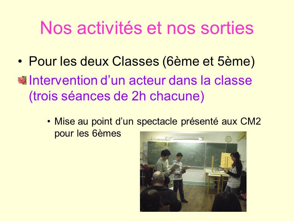 Nos activités et nos sorties Pour les deux Classes (6ème et 5ème) Intervention dun acteur dans la classe (trois séances de 2h chacune) Mise au point d