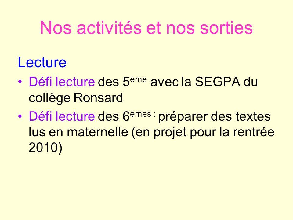 Nos activités et nos sorties Lecture Défi lecture des 5 ème avec la SEGPA du collège Ronsard Défi lecture des 6 èmes : préparer des textes lus en mate