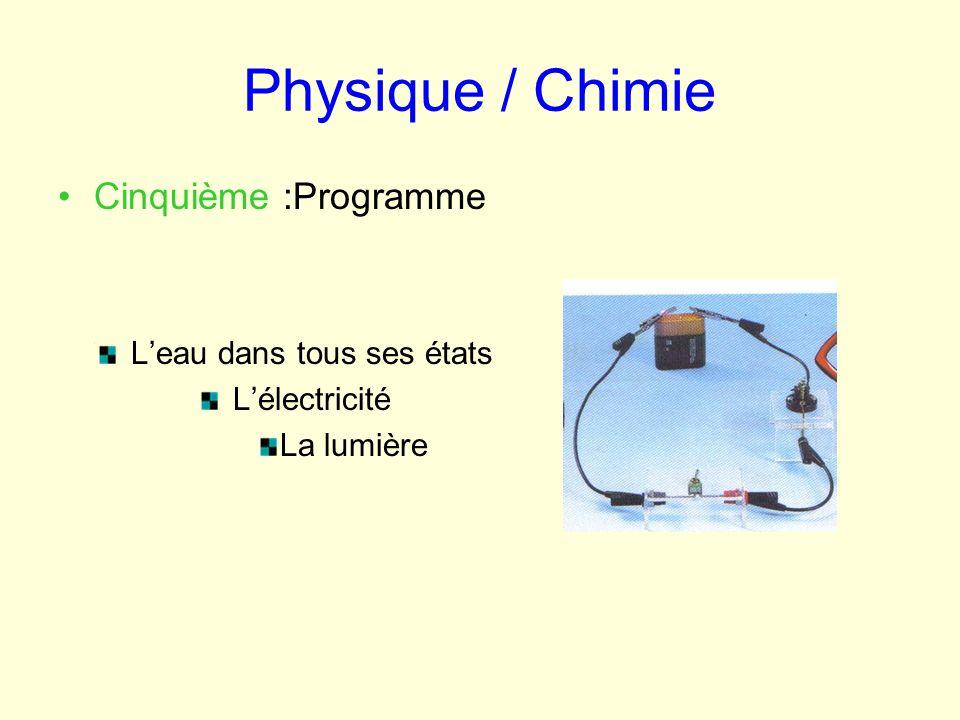 Physique / Chimie Cinquième :Programme Leau dans tous ses états Lélectricité La lumière