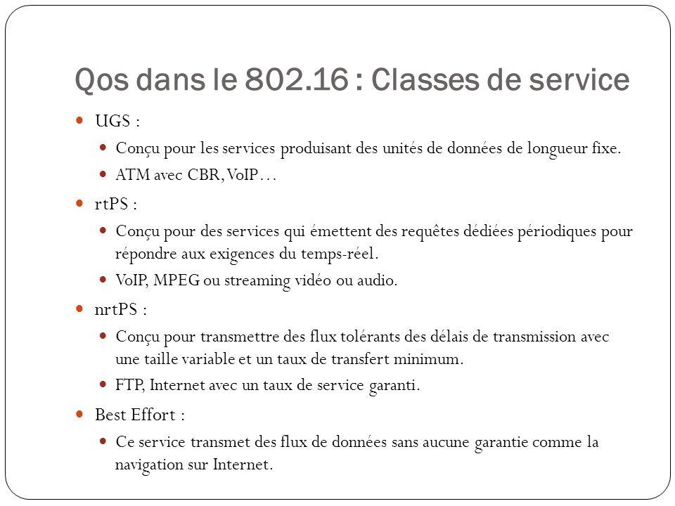 Qos dans le 802.16 : Classes de service UGS : Conçu pour les services produisant des unités de données de longueur fixe.