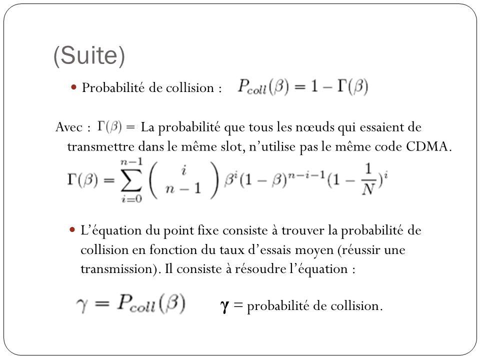 (Suite) Probabilité de collision : Avec : La probabilité que tous les nœuds qui essaient de transmettre dans le même slot, nutilise pas le même code CDMA.