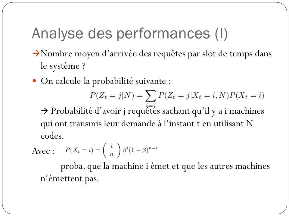 Analyse des performances (I) Nombre moyen darrivée des requêtes par slot de temps dans le système .
