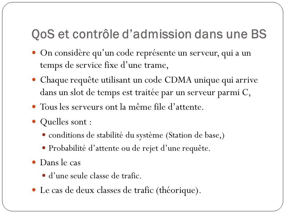 QoS et contrôle dadmission dans une BS On considère quun code représente un serveur, qui a un temps de service fixe dune trame, Chaque requête utilisant un code CDMA unique qui arrive dans un slot de temps est traitée par un serveur parmi C, Tous les serveurs ont la même file dattente.