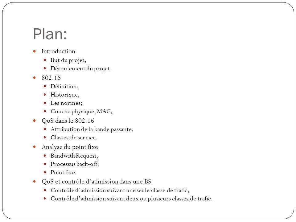Plan: Introduction But du projet, Déroulement du projet.