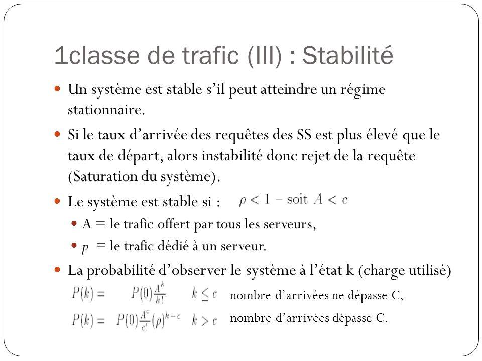 1classe de trafic (III) : Stabilité Un système est stable sil peut atteindre un régime stationnaire.
