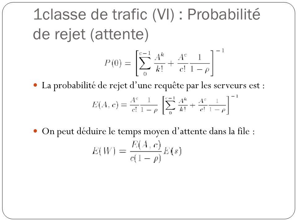 1classe de trafic (VI) : Probabilité de rejet (attente) La probabilité de rejet dune requête par les serveurs est : On peut déduire le temps moyen dattente dans la file :