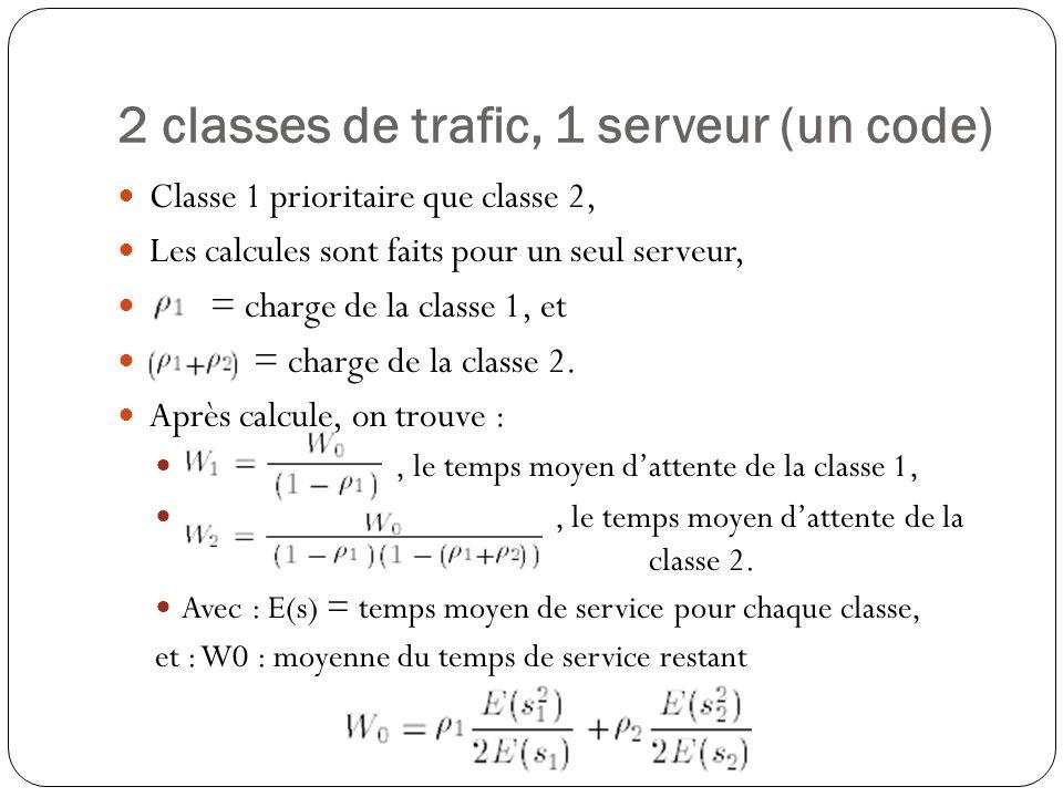 2 classes de trafic, 1 serveur (un code) Classe 1 prioritaire que classe 2, Les calcules sont faits pour un seul serveur, = charge de la classe 1, et = charge de la classe 2.