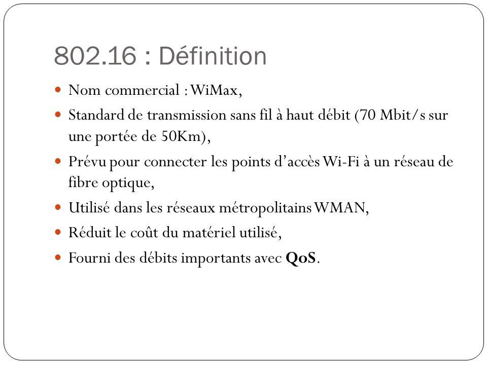 802.16 : Définition Nom commercial : WiMax, Standard de transmission sans fil à haut débit (70 Mbit/s sur une portée de 50Km), Prévu pour connecter les points daccès Wi-Fi à un réseau de fibre optique, Utilisé dans les réseaux métropolitains WMAN, Réduit le coût du matériel utilisé, Fourni des débits importants avec QoS.