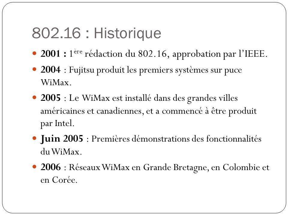802.16 : Historique 2001 : 1 ère rédaction du 802.16, approbation par lIEEE.