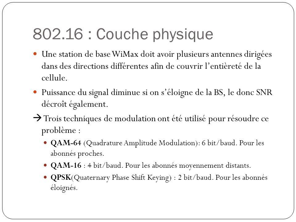 802.16 : Couche MAC
