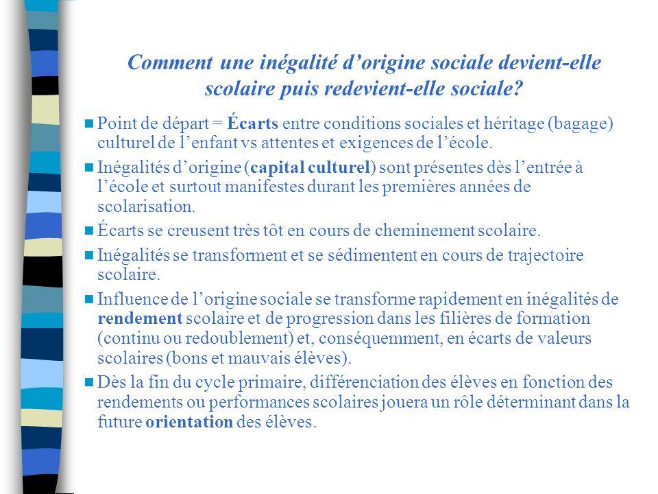 Comment une inégalité dorigine sociale devient-elle scolaire puis redevient-elle sociale? Point de départ = Écarts entre conditions sociales et hérita