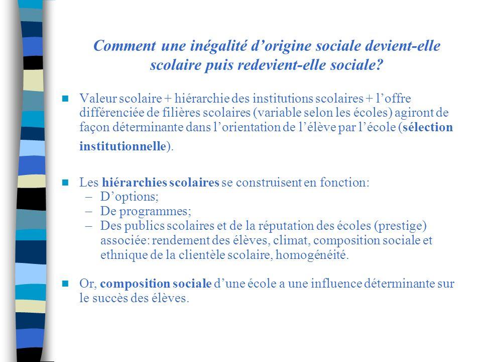 Comment une inégalité dorigine sociale devient-elle scolaire puis redevient-elle sociale? Valeur scolaire + hiérarchie des institutions scolaires + lo