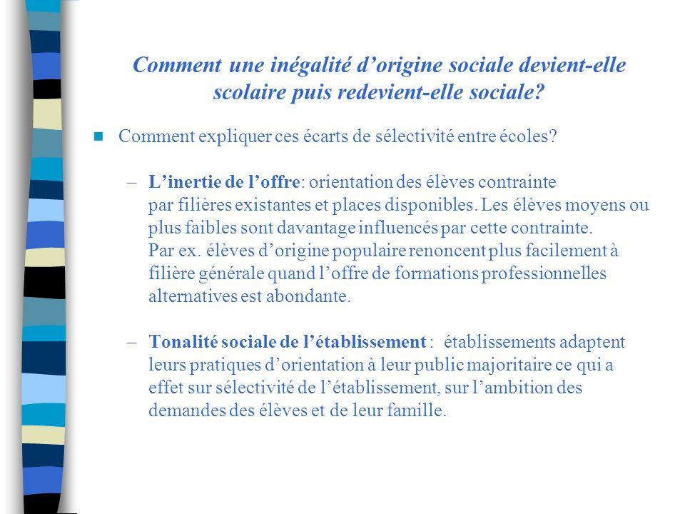 Comment une inégalité dorigine sociale devient-elle scolaire puis redevient-elle sociale? Comment expliquer ces écarts de sélectivité entre écoles? –L