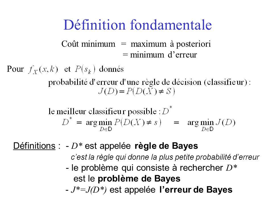 Définition fondamentale Coût minimum = maximum à posteriori = minimum derreur Définitions : - D* est appelée règle de Bayes cest la règle qui donne la plus petite probabilité derreur - le problème qui consiste à rechercher D* est le problème de Bayes - J*=J(D*) est appelée lerreur de Bayes Pour