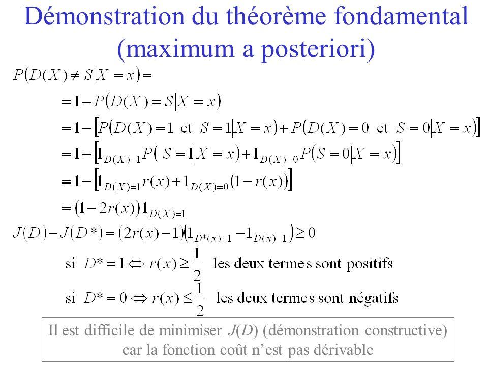 Démonstration du théorème fondamental (maximum a posteriori) Il est difficile de minimiser J(D) (démonstration constructive) car la fonction coût nest pas dérivable