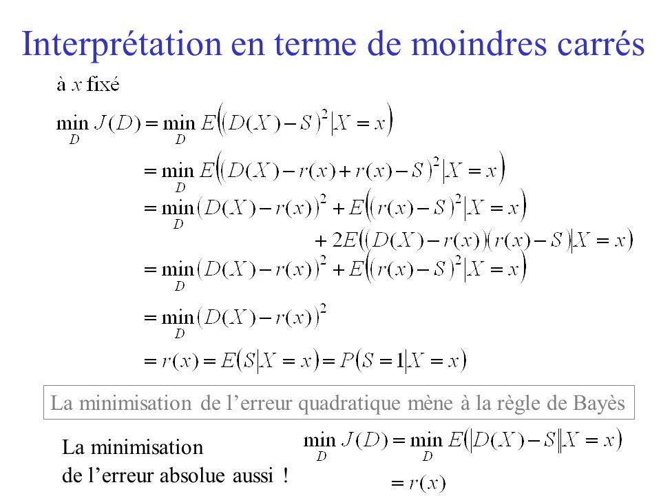 Interprétation en terme de moindres carrés La minimisation de lerreur quadratique mène à la règle de Bayès La minimisation de lerreur absolue aussi !