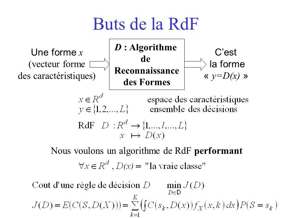 Buts de la RdF D : Algorithme de Reconnaissance des Formes Une forme x (vecteur forme des caractéristiques) Cest la forme « y=D(x) » Nous voulons un a