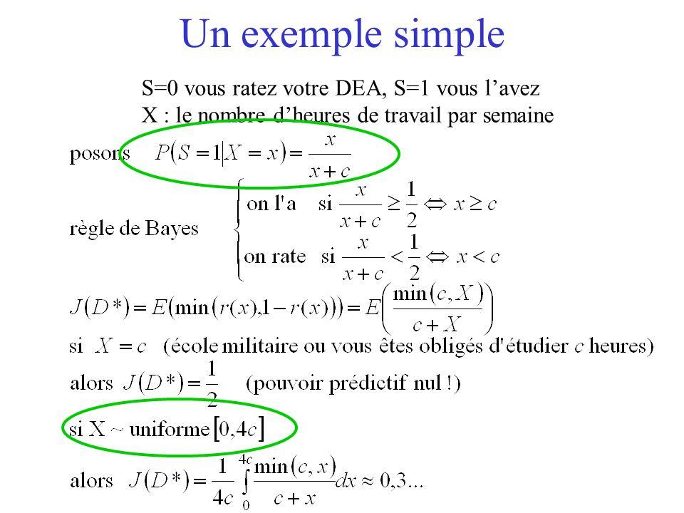 Un exemple simple S=0 vous ratez votre DEA, S=1 vous lavez X : le nombre dheures de travail par semaine