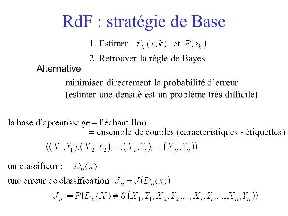 RdF : stratégie de Base 1. Estimer 2. Retrouver la règle de Bayes Alternative minimiser directement la probabilité derreur (estimer une densité est un