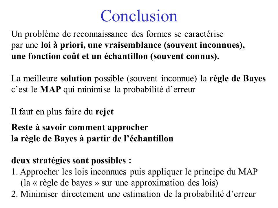 Conclusion Un problème de reconnaissance des formes se caractérise par une loi à priori, une vraisemblance (souvent inconnues), une fonction coût et un échantillon (souvent connus).