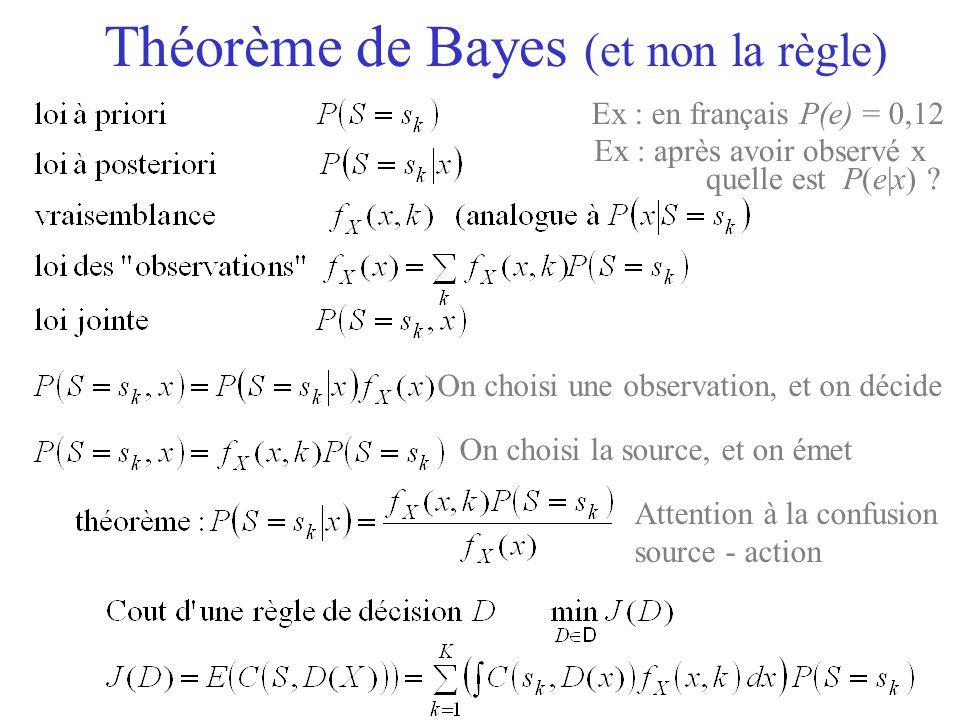 Théorème de Bayes (et non la règle) Ex : en français P(e) = 0,12 On choisi la source, et on émet On choisi une observation, et on décide Ex : après avoir observé x quelle est P(e|x) .