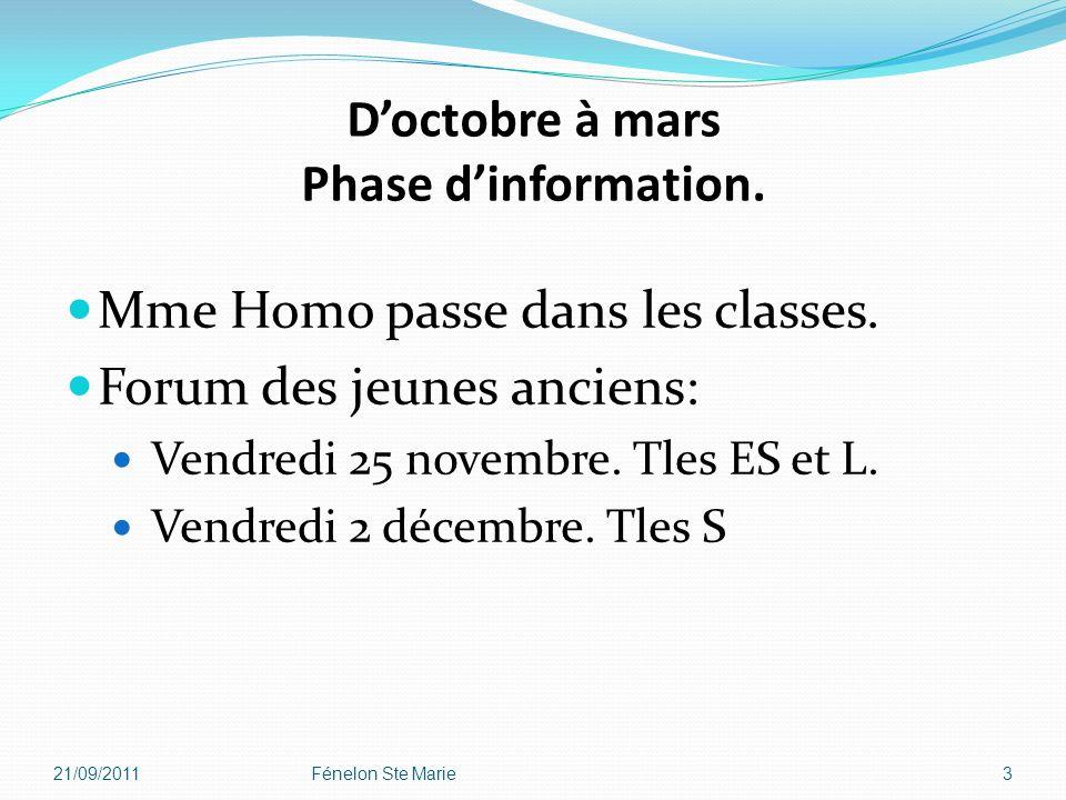 Doctobre à mars Phase dinformation. Mme Homo passe dans les classes. Forum des jeunes anciens: Vendredi 25 novembre. Tles ES et L. Vendredi 2 décembre