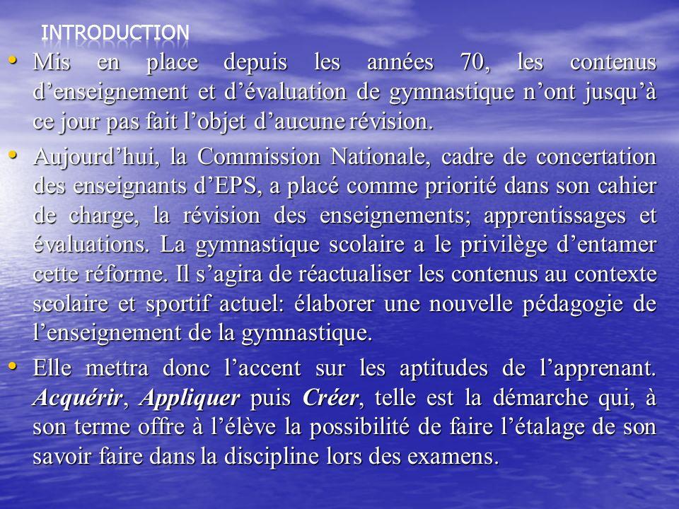 Exemples dexercices de gymnastique au sol: Exemples dexercices de gymnastique au sol: Les éléments doivent être choisis dans le répertoire du Code de Pointage qui donne entre autres informations: 1.