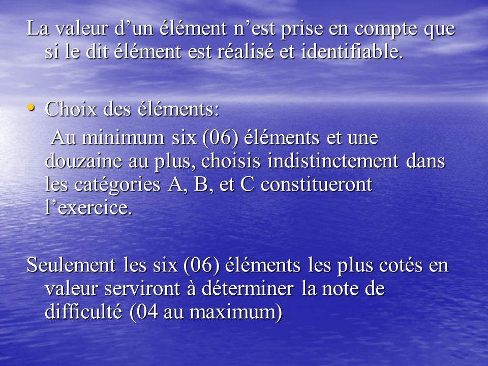 1- Lutilisation maximale de la surface mise en disposition 1- Lutilisation maximale de la surface mise en disposition 2- deux éléments acrobatiques au minimum, chacun ayant un sens de rotation différent (avant, arrière ou latéral) 2- deux éléments acrobatiques au minimum, chacun ayant un sens de rotation différent (avant, arrière ou latéral) 3 – un élément de saut 3 – un élément de saut 4 - un élément de souplesse ou de maintien 4 - un élément de souplesse ou de maintien 5 – Des liaisons chorégraphiques (élément de liaison).