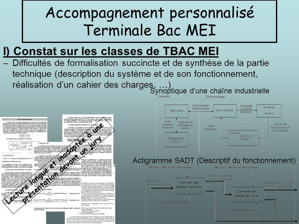 –Difficultés de formalisation succincte et de synthèse de la partie technique (description du système et de son fonctionnement, réalisation dun cahier