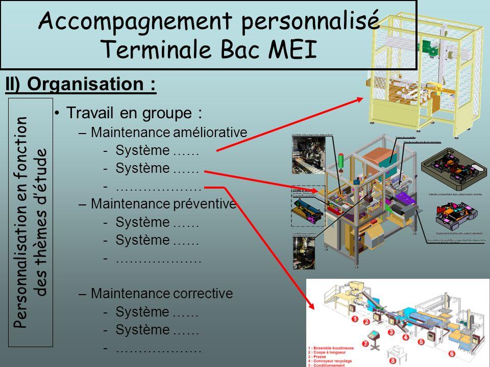 II) Organisation : Travail en groupe : –Maintenance améliorative -Système …… -………………. –Maintenance préventive -Système …… -………………. –Maintenance correc