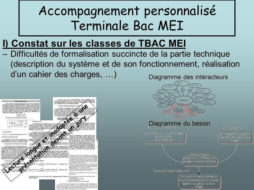 –Difficultés de formalisation succincte de la partie technique (description du système et de son fonctionnement, réalisation dun cahier des charges, …