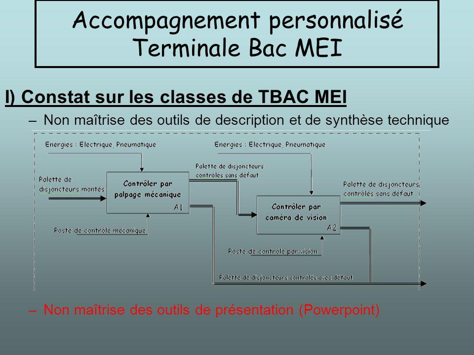 –Non maîtrise des outils de description et de synthèse technique –Non maîtrise des outils de présentation (Powerpoint) –Niveaux taxonomiques hors cadre du référentiel Bac Pro M.E.I.