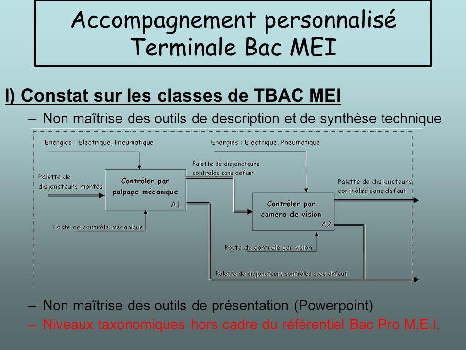 –Non maîtrise des outils de description et de synthèse technique –Non maîtrise des outils de présentation (Powerpoint) –Niveaux taxonomiques hors cadr