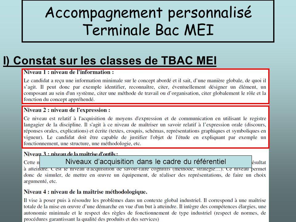 I) Constat sur les classes de TBAC MEI Niveaux dacquisition dans le cadre du référentiel Accompagnement personnalisé Terminale Bac MEI