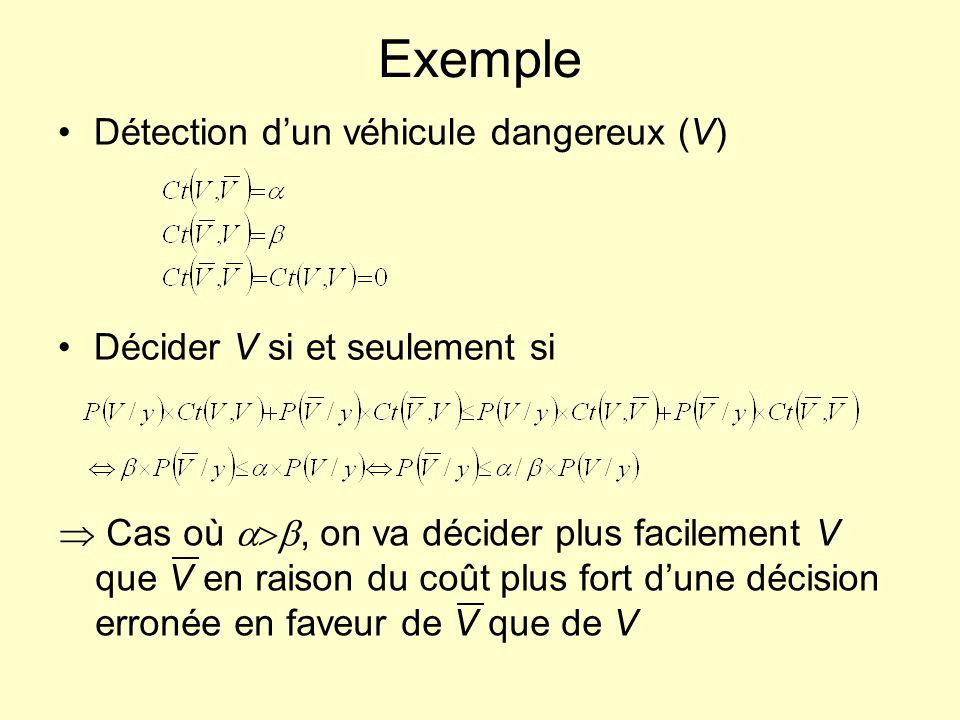 Exemple Détection dun véhicule dangereux (V) Décider V si et seulement si Cas où, on va décider plus facilement V que V en raison du coût plus fort du