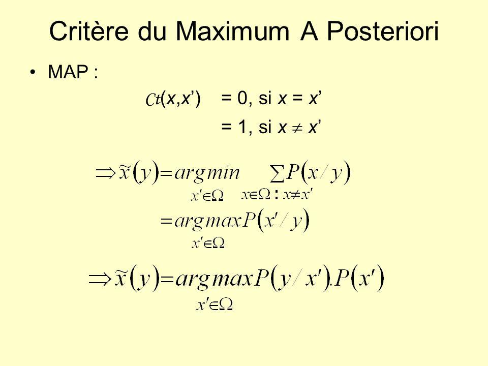 Critère du Maximum A Posteriori MAP : Ct (x,x)= 0, si x = x = 1, si x x