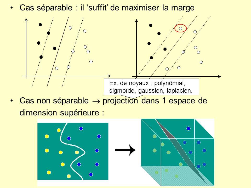 Cas non séparable projection dans 1 espace de dimension supérieure : Cas séparable : il suffit de maximiser la marge Ex. de noyaux : polynômial, sigmo