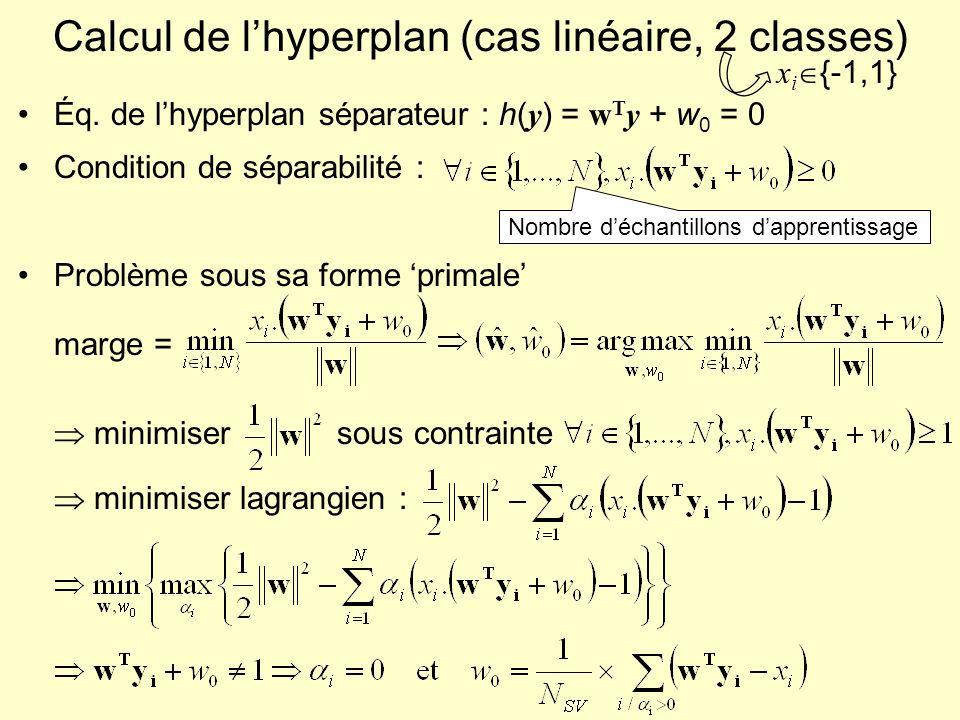 Calcul de lhyperplan (cas linéaire, 2 classes) Éq. de lhyperplan séparateur : h( y ) = w T y + w 0 = 0 Condition de séparabilité : Problème sous sa fo