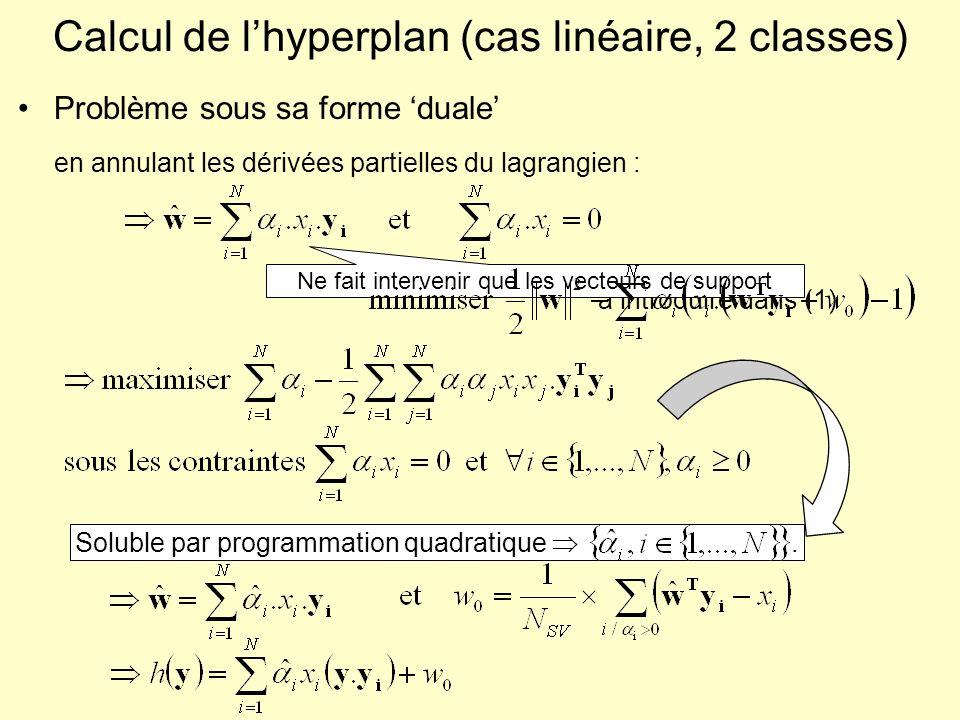Calcul de lhyperplan (cas linéaire, 2 classes) Problème sous sa forme duale en annulant les dérivées partielles du lagrangien : à introduire dans (1)