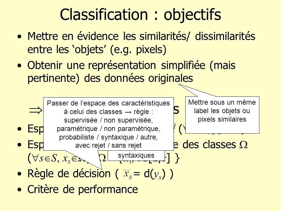 Classification : objectifs Mettre en évidence les similarités/ dissimilarités entre les objets (e.g. pixels) Obtenir une représentation simplifiée (ma