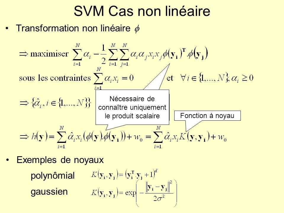 SVM Cas non linéaire Transformation non linéaire Nécessaire de connaître uniquement le produit scalaire Fonction à noyau Exemples de noyaux polynômial