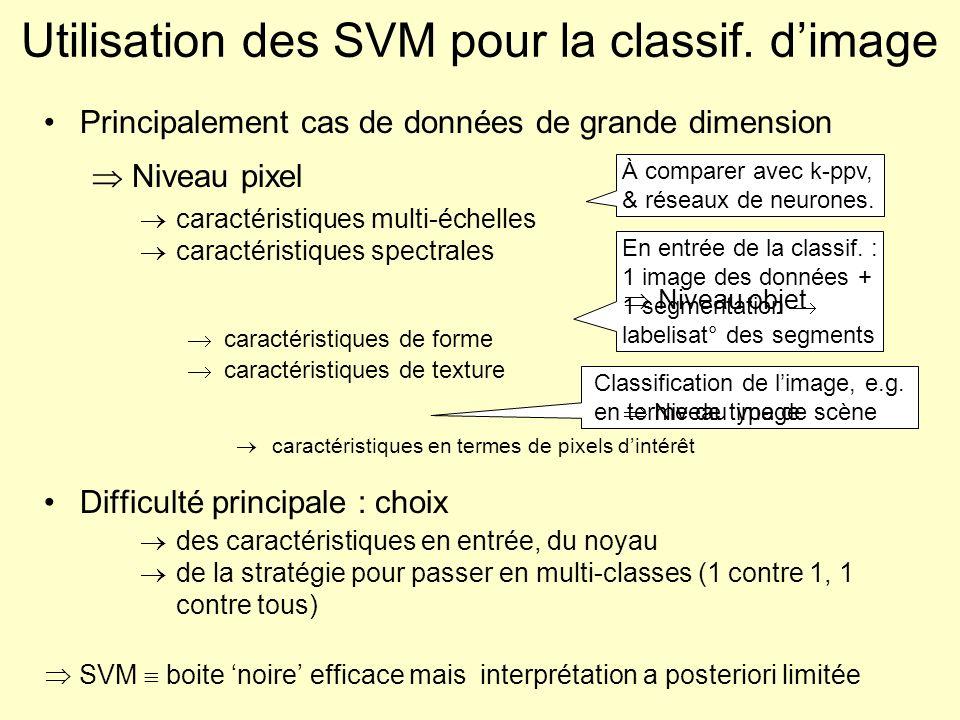 Utilisation des SVM pour la classif. dimage Difficulté principale : choix des caractéristiques en entrée, du noyau de la stratégie pour passer en mult