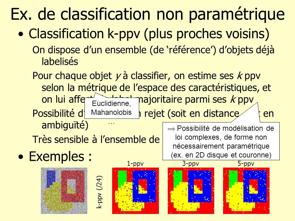 Ex. de classification non paramétrique Classification k-ppv (plus proches voisins) On dispose dun ensemble (de référence) dobjets déjà labelisés Pour