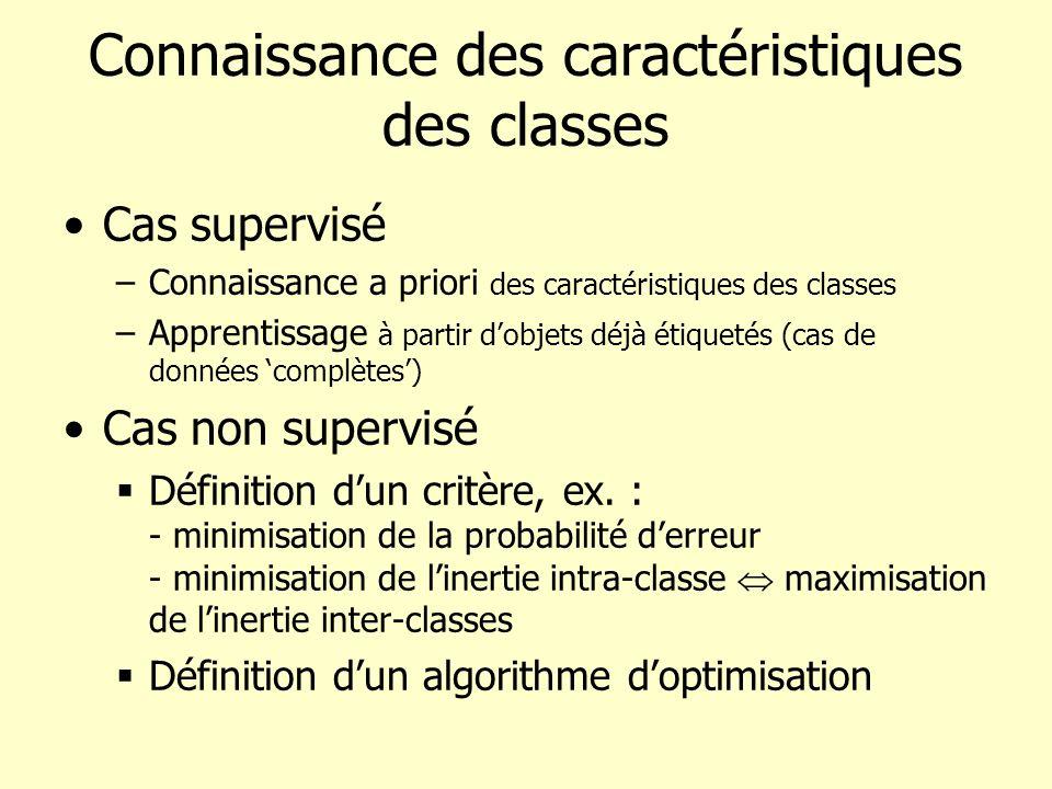 Connaissance des caractéristiques des classes Cas supervisé –Connaissance a priori des caractéristiques des classes –Apprentissage à partir dobjets dé