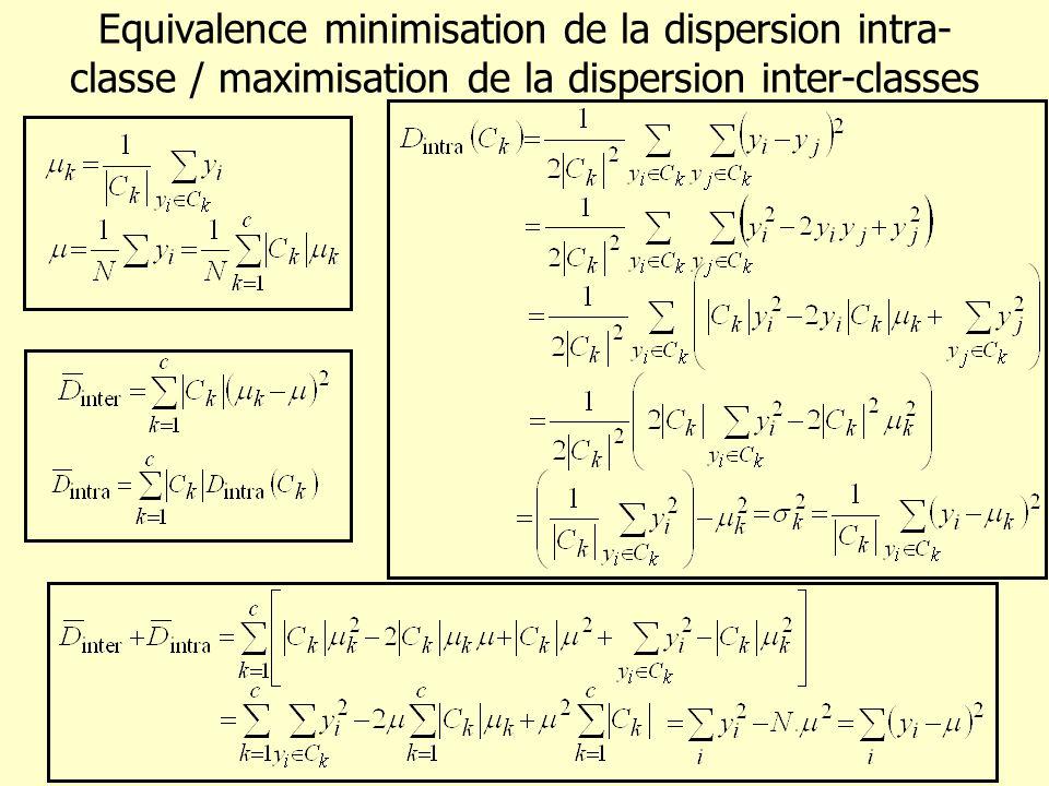 Equivalence minimisation de la dispersion intra- classe / maximisation de la dispersion inter-classes
