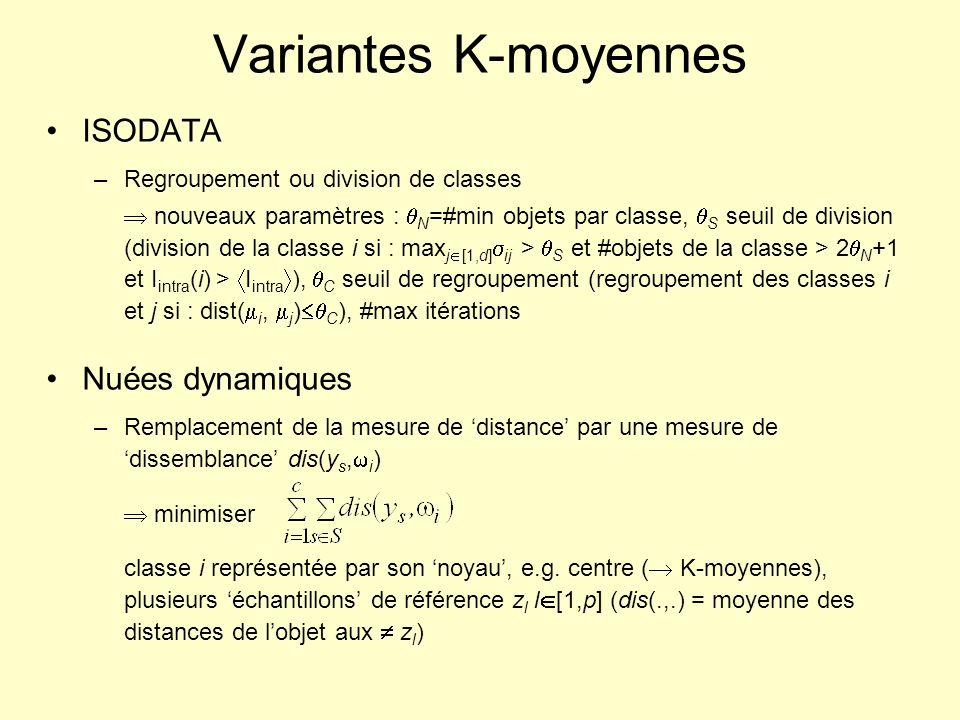 Variantes K-moyennes ISODATA –Regroupement ou division de classes nouveaux paramètres : N =#min objets par classe, S seuil de division (division de la