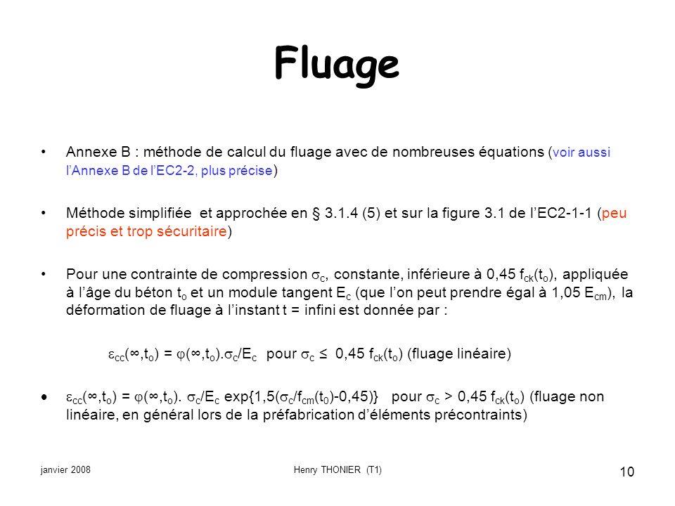 janvier 2008Henry THONIER (T1) 10 Fluage Annexe B : méthode de calcul du fluage avec de nombreuses équations ( voir aussi lAnnexe B de lEC2-2, plus pr
