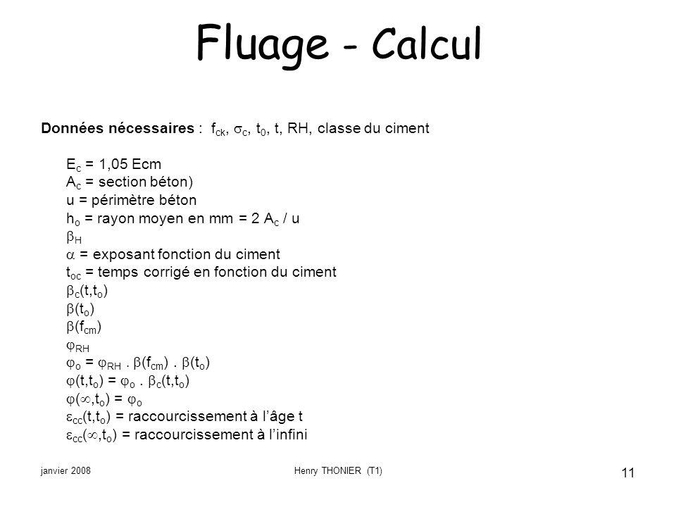 janvier 2008Henry THONIER (T1) 11 Fluage - Calcul Données nécessaires : f ck, c, t 0, t, RH, classe du ciment E c = 1,05 Ecm A c = section béton) u =